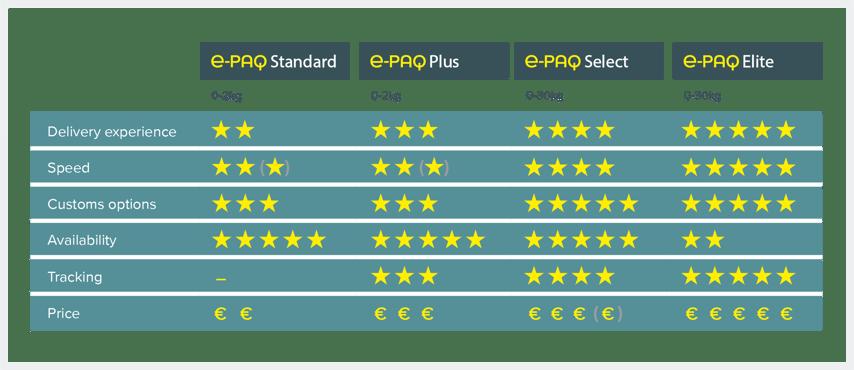 DK_BRICS-e-PAQ-Table